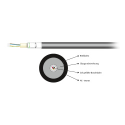 Outdoor Cable A-DQ(ZN)B2Y MM OM2 1500N