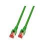 RJ45 Patchkabel S/FTP, Cat.6, LSZH, grün