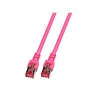 RJ45 Patchkabel S/FTP, Cat.6, LSZH, magenta